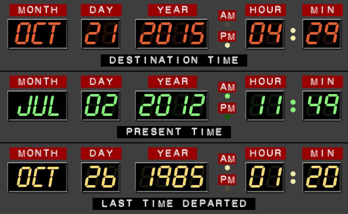 Back to the Future Delorean Display
